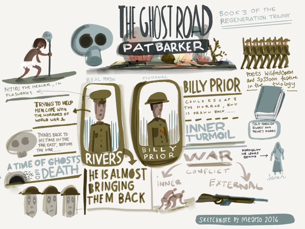 The Ghost Road sketchnotes