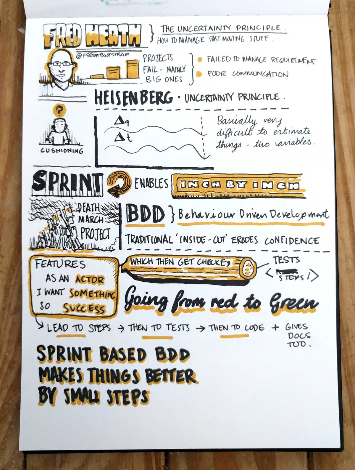 Port80 2016 Fred Heath Sketchnotes