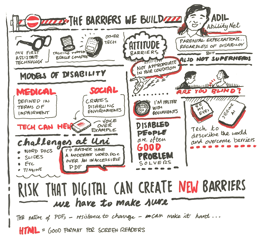 Sketchnotes of talk of demos