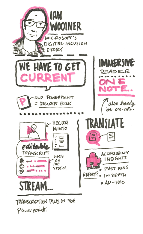 Sketchnotes of talk by Ian Woolner