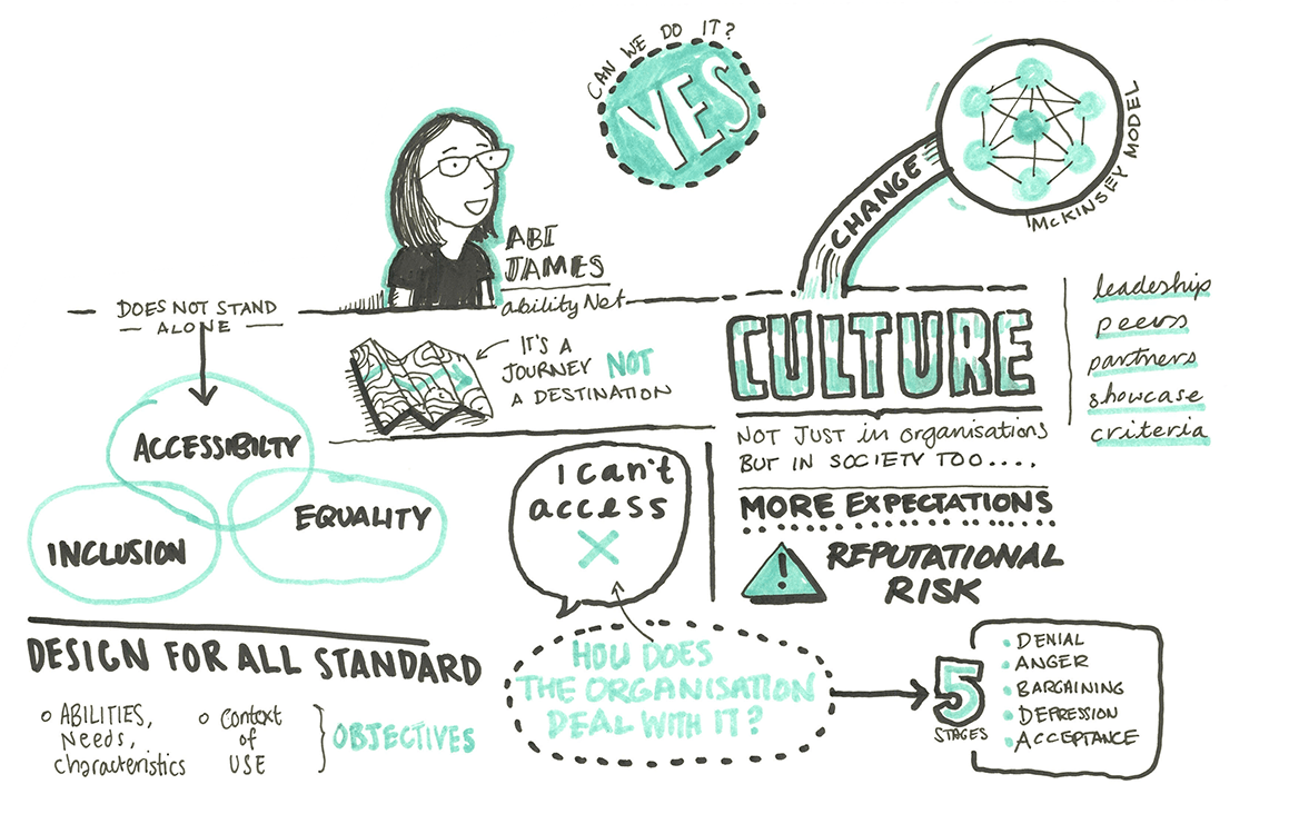 Sketchnotes of talk by Abi James