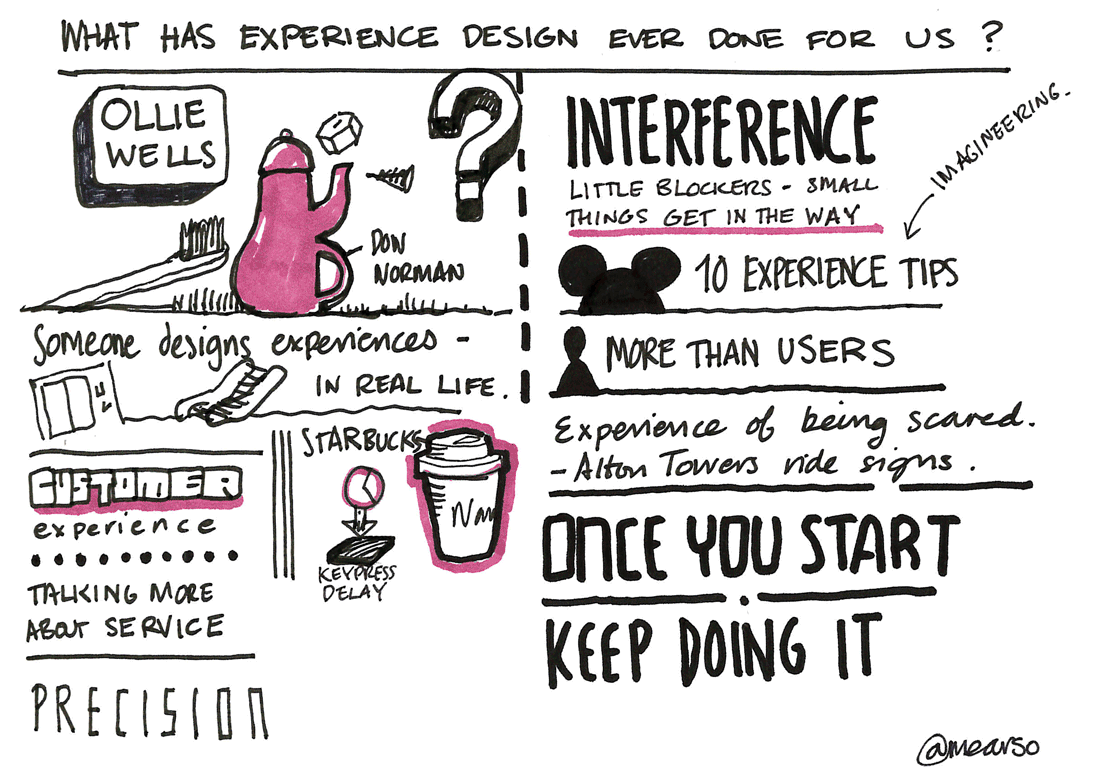 Ollie Wells - What has User Experience ever done for us?